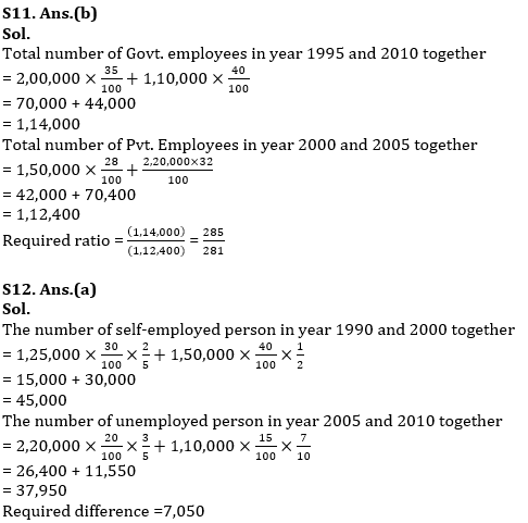 Quantitative Aptitude Quiz For IBPS RRB PO, Clerk Prelims 2021- 30th July_120.1
