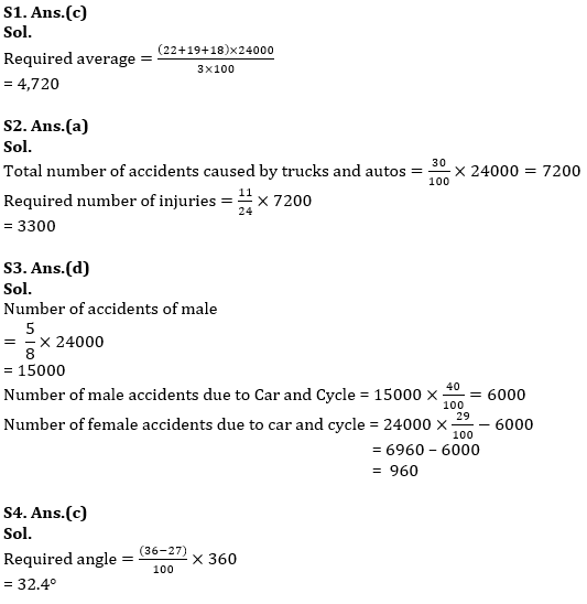 Quantitative Aptitude Quiz For IBPS RRB PO, Clerk Prelims 2021- 30th July_90.1