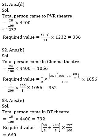 Quantitative Aptitude Quiz For IBPS RRB PO, Clerk Prelims 2021- 31st July_110.1