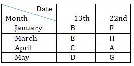 Reasoning Ability Quiz For IBPS RRB PO, Clerk Prelims 2021- 2nd August_60.1