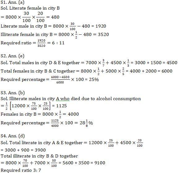 Quantitative Aptitude Quiz For IBPS RRB PO, Clerk Prelims 2021- 4th August_90.1