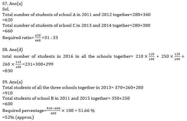 Quantitative Aptitude Quiz For IBPS Clerk Prelims 2021- 11th August_120.1