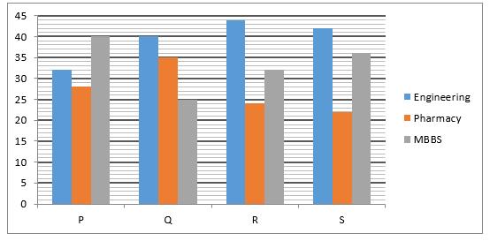 Quantitative Aptitude Quiz For IBPS Clerk Prelims 2021- 11th August_80.1