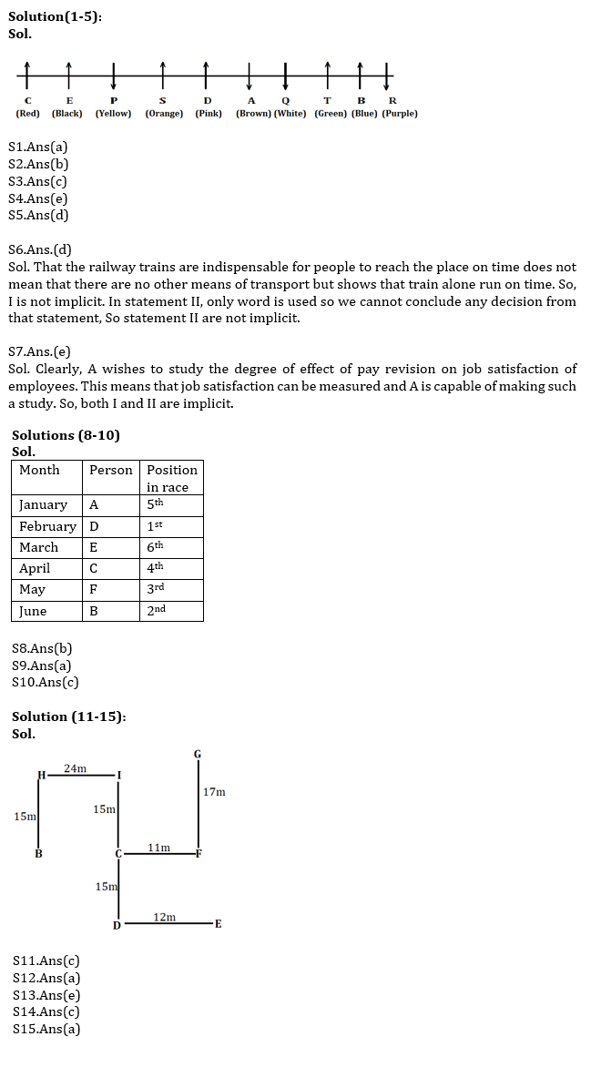 Reasoning Ability Quiz For SBI Clerk Mains 2021- 14th August_50.1