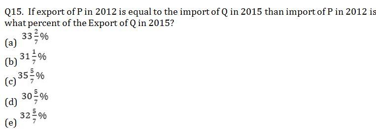 Quantitative Aptitude Quiz For IBPS Clerk Prelims 2021- 15th August_70.1