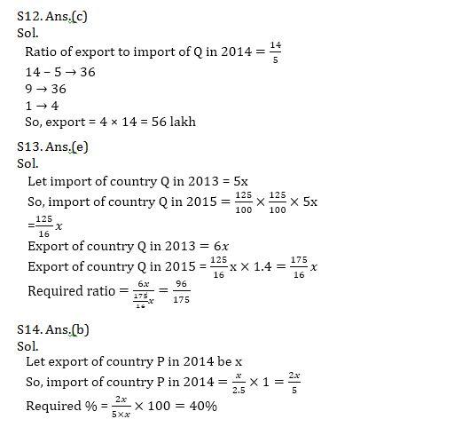 Quantitative Aptitude Quiz For IBPS Clerk Prelims 2021- 15th August_120.1