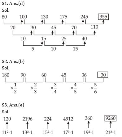 Quantitative Aptitude Quiz For SBI Clerk Mains Exam 2021- 18th August_90.1