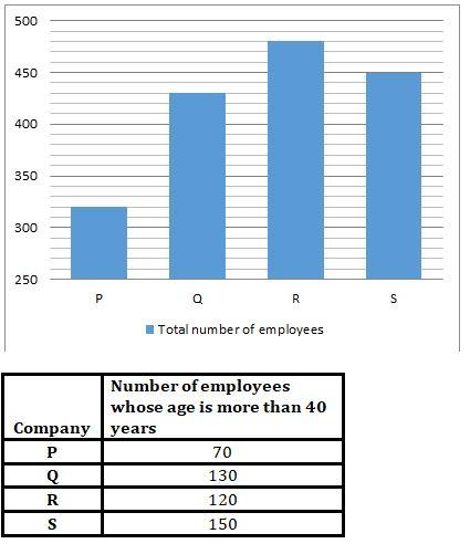 Quantitative Aptitude Quiz For IBPS Clerk Prelims 2021- 19th August_80.1