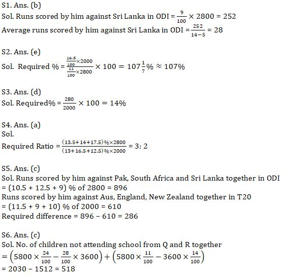 Quantitative Aptitude Quiz For IBPS Clerk Prelims 2021- 19th August_100.1