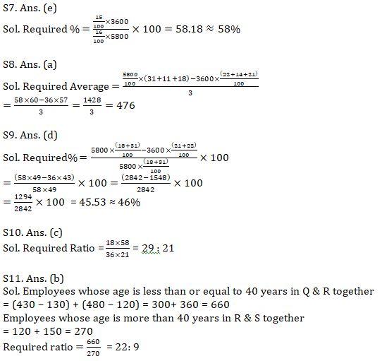 Quantitative Aptitude Quiz For IBPS Clerk Prelims 2021- 19th August_110.1