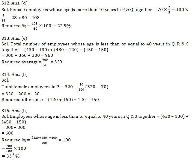 Quantitative Aptitude Quiz For IBPS Clerk Prelims 2021- 19th August_120.1