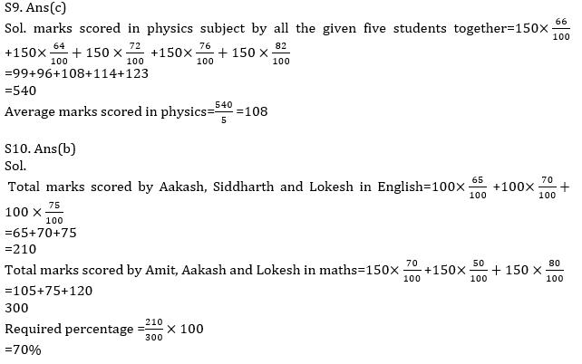 Quantitative Aptitude Quiz For IBPS Clerk Prelims 2021- 25th August_120.1