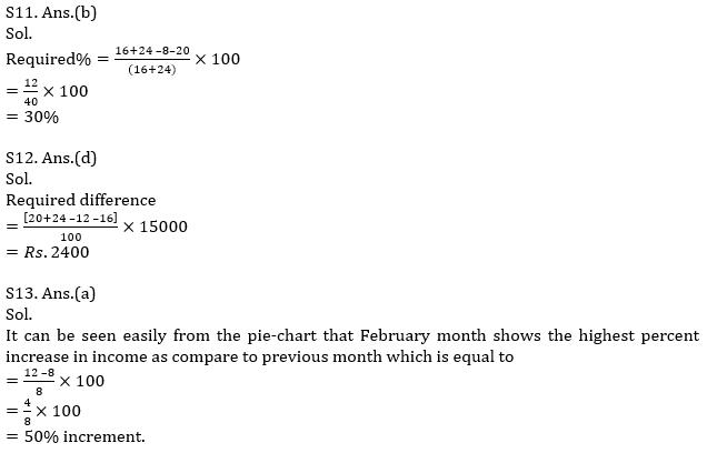 Quantitative Aptitude Quiz For IBPS Clerk Prelims 2021- 25th August_130.1