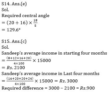 Quantitative Aptitude Quiz For IBPS Clerk Prelims 2021- 25th August_140.1