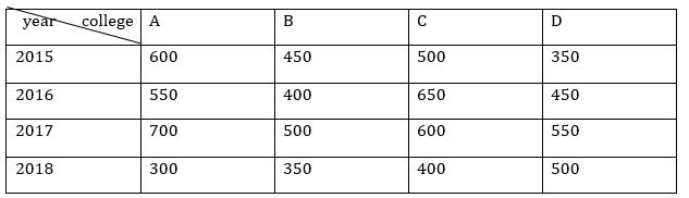 Quantitative Aptitude Quiz For IBPS Clerk/NIACL AO Prelims 2021- 29h August_60.1