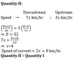 Quantitative Aptitude Quiz For RRB PO Mains 2021- 2nd September_150.1