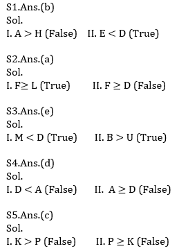 Reasoning Ability Quiz For IBPS Clerk/NIACL AO Prelims 2021- 2nd September_50.1