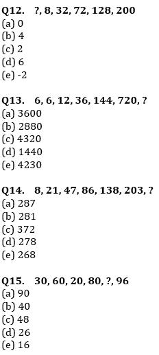 Quantitative Aptitude Quiz For IBPS Clerk/NIACL AO Prelims 2021- 5th September_80.1