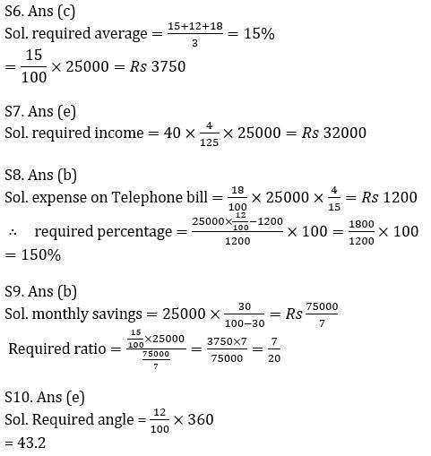 Quantitative Aptitude Quiz For IBPS Clerk/NIACL AO Prelims 2021- 7th September_110.1