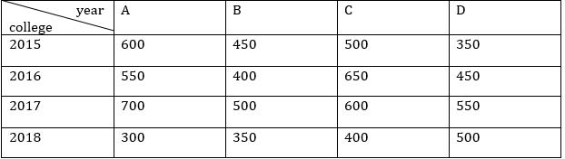 Quantitative Aptitude Quiz For IBPS Clerk/NIACL AO Prelims 2021- 7th September_50.1