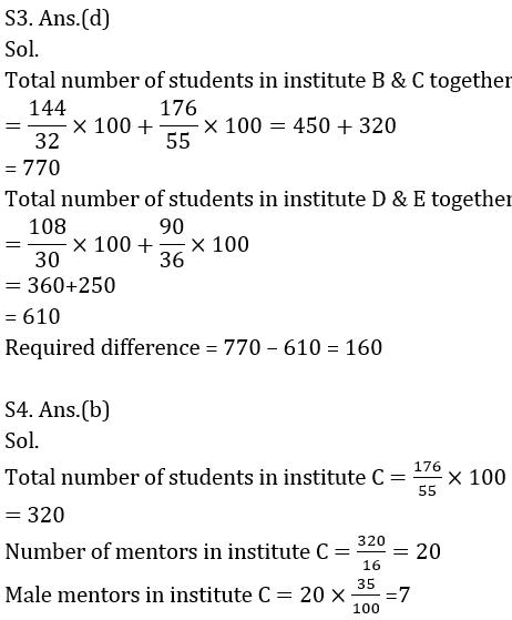 Quantitative Aptitude Quiz For RRB PO Mains 2021- 8th September_80.1