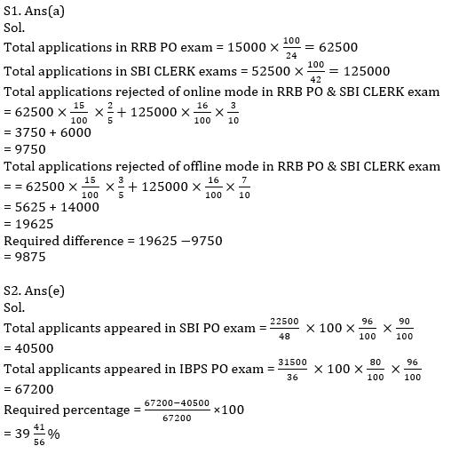 Quantitative Aptitude Quiz For RRB PO Mains 2021- 14th September_90.1