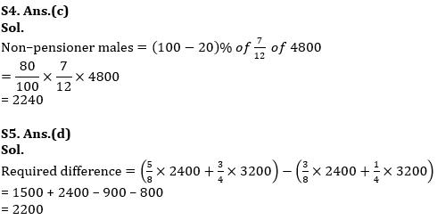 Quantitative Aptitude Quiz For IBPS Clerk/NIACL AO Prelims 2021- 15th September_90.1