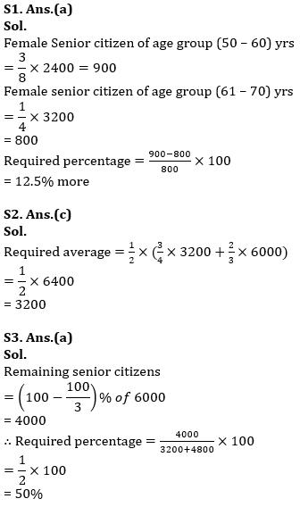 Quantitative Aptitude Quiz For IBPS Clerk/NIACL AO Prelims 2021- 15th September_80.1