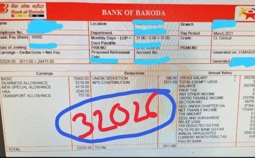 Govt Bank Salary Structure 2021: List of Govt Bank Pays Highest Salary_80.1