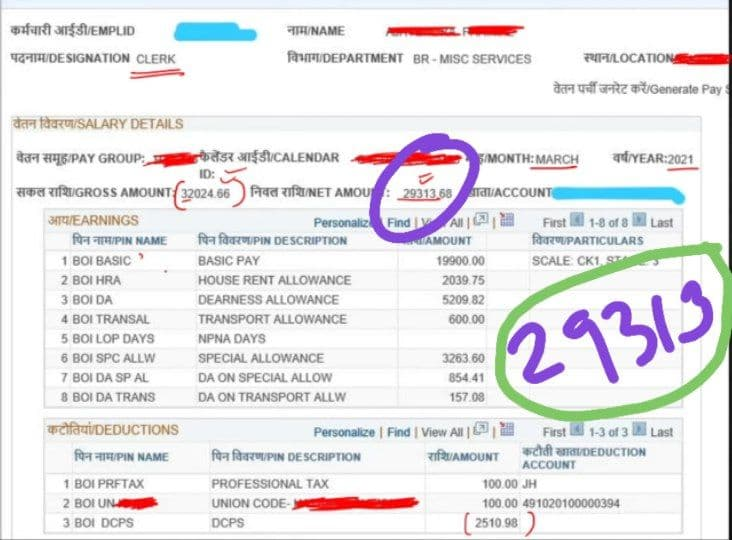 Govt Bank Salary Structure 2021: List of Govt Bank Pays Highest Salary_90.1