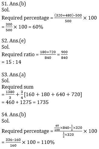 Quantitative Aptitude Quiz For RRB PO Mains 2021- 20th September_90.1