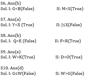 Reasoning Ability Quiz For IBPS Clerk/NIACL AO Prelims 2021- 21st September_80.1