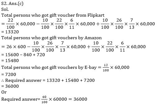 Quantitative Aptitude Quiz For RRB PO Mains 2021- 23rd September_130.1