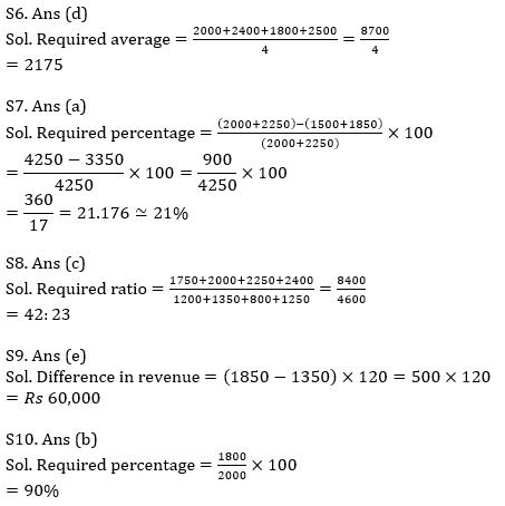 Quantitative Aptitude Quiz For IBPS Clerk/NIACL AO Prelims 2021- 23rd September_110.1