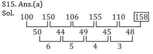 Quantitative Aptitude Quiz For IBPS Clerk/NIACL AO Prelims 2021- 24th September_110.1