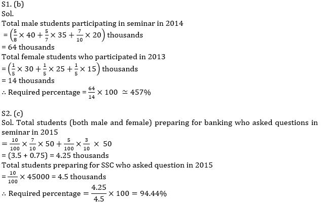 Quantitative Aptitude Quiz For RRB PO Mains 2021- 24th September_80.1