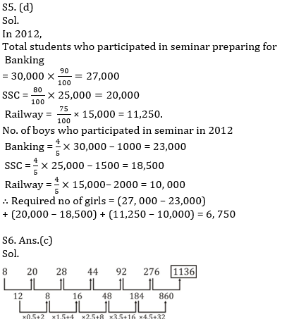 Quantitative Aptitude Quiz For RRB PO Mains 2021- 24th September_100.1