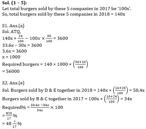 Quantitative Aptitude Quiz For IBPS Clerk/NIACL AO Prelims 2021- 25th September_90.1