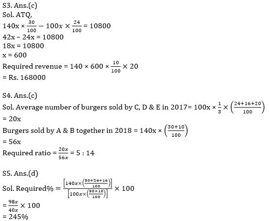 Quantitative Aptitude Quiz For IBPS Clerk/NIACL AO Prelims 2021- 25th September_100.1