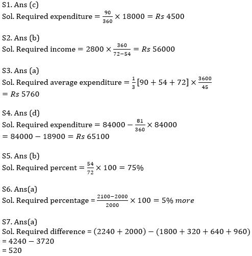 Quantitative Aptitude Quiz For IBPS Clerk/NIACL AO Prelims 2021- 28th September_90.1