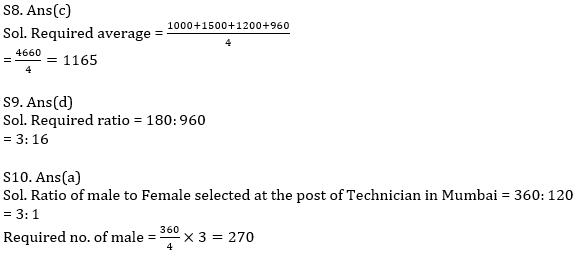 Quantitative Aptitude Quiz For IBPS Clerk/NIACL AO Prelims 2021- 28th September_100.1