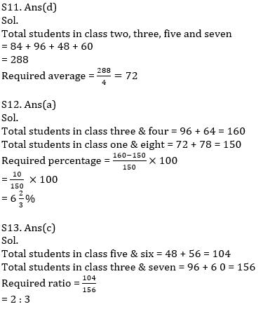Quantitative Aptitude Quiz For IBPS Clerk/NIACL AO Prelims 2021- 28th September_130.1