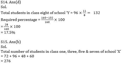 Quantitative Aptitude Quiz For IBPS Clerk/NIACL AO Prelims 2021- 28th September_140.1