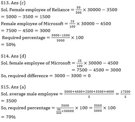 Quantitative Aptitude Quiz For IBPS Clerk/NIACL AO Prelims 2021- 30th September_120.1