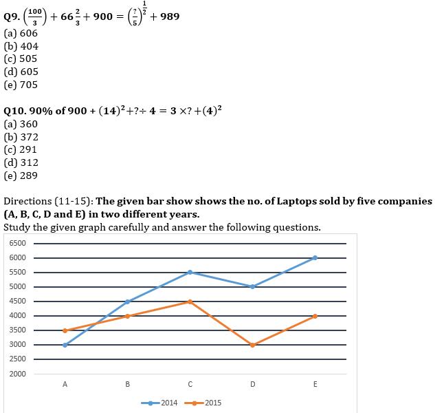 Quantitative Aptitude Quiz For IBPS Clerk/NIACL AO Prelims 2021- 3rd October_70.1