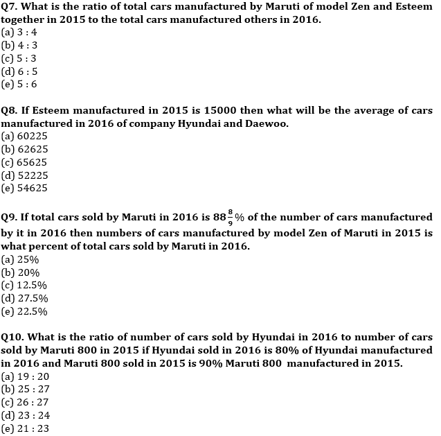 Quantitative Aptitude Quiz For SBI Clerk/IBPS RRB Clerk Mains 2021- 3rd October_70.1