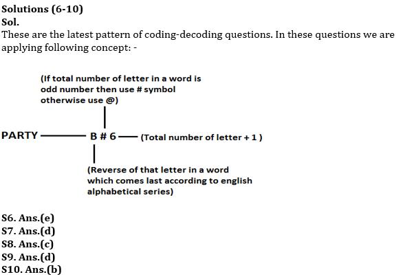 Reasoning Ability Quiz For SBI Clerk/IBPS RRB Clerk Mains 2021- 3rd October_60.1