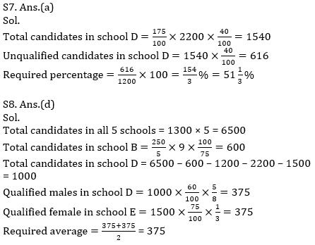 Quantitative Aptitude Quiz For SBI Clerk/IBPS RRB Clerk Mains 2021- 6th October_140.1