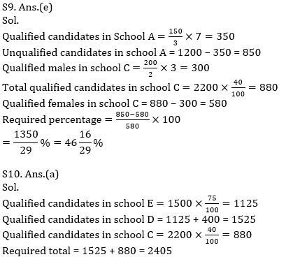 Quantitative Aptitude Quiz For SBI Clerk/IBPS RRB Clerk Mains 2021- 6th October_150.1