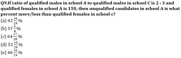 Quantitative Aptitude Quiz For SBI Clerk/IBPS RRB Clerk Mains 2021- 6th October_100.1